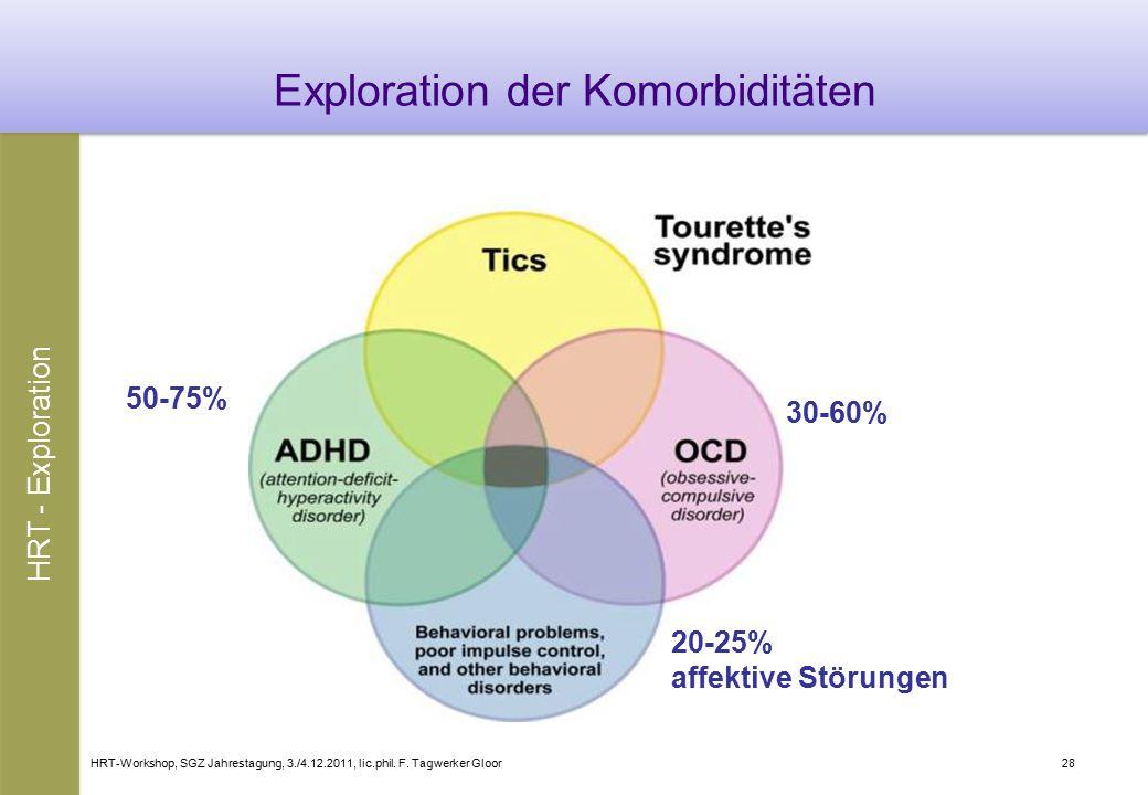 HRT-Workshop, SGZ Jahrestagung, 3./4.12.2011, lic.phil. F. Tagwerker Gloor28 Exploration der Komorbiditäten 50-75% 30-60% 20-25% affektive Störungen H