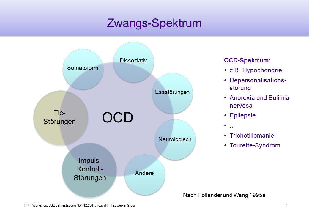 HRT-Workshop, SGZ Jahrestagung, 3./4.12.2011, lic.phil. F. Tagwerker Gloor4 Zwangs-Spektrum OCD-Spektrum: z.B. Hypochondrie Depersonalisations- störun