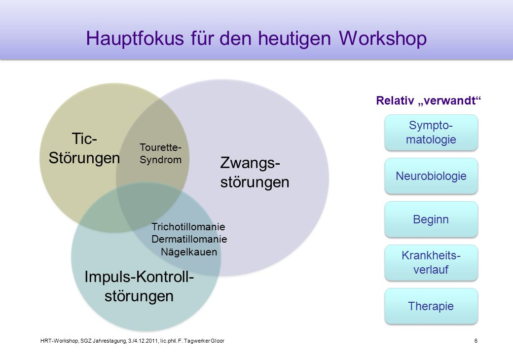 HRT-Workshop, SGZ Jahrestagung, 3./4.12.2011, lic.phil. F. Tagwerker Gloor6 Hauptfokus für den heutigen Workshop Zwangs- störungen Tic- Störungen Impu