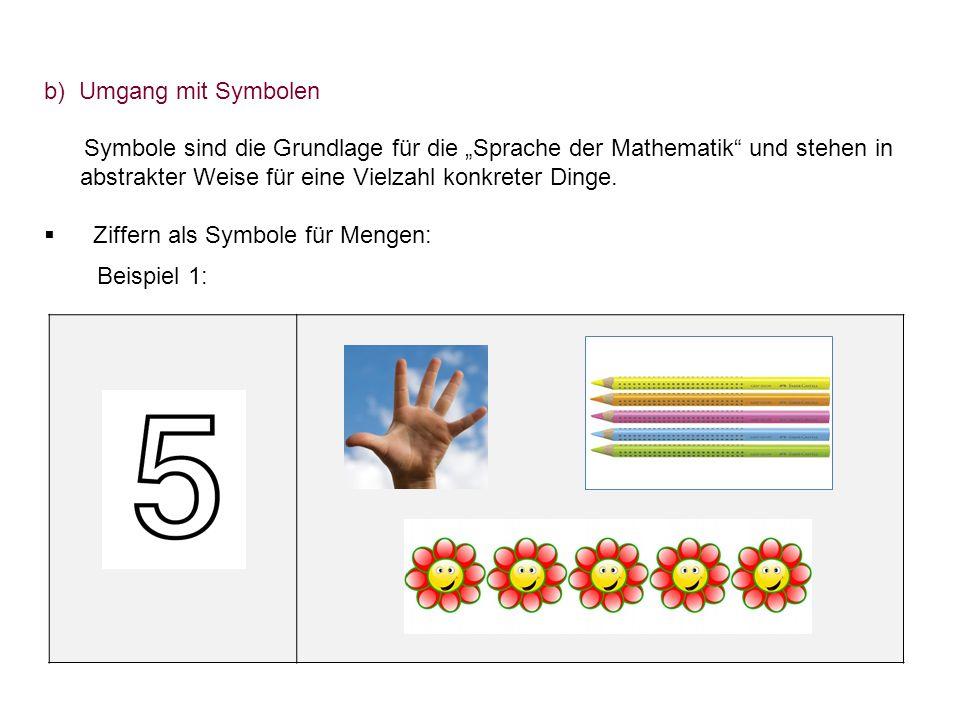 """b) Umgang mit Symbolen Symbole sind die Grundlage für die """"Sprache der Mathematik"""" und stehen in abstrakter Weise für eine Vielzahl konkreter Dinge. """