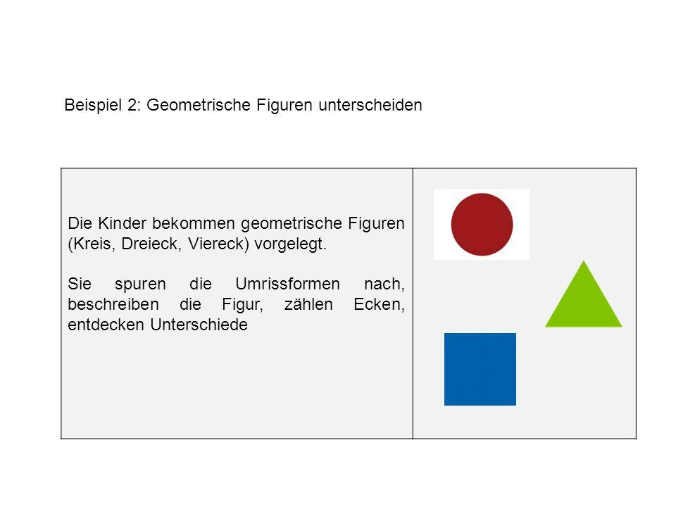 Beispiel 2: Geometrische Figuren unterscheiden Die Kinder bekommen geometrische Figuren (Kreis, Dreieck, Viereck) vorgelegt. Sie spuren die Umrissform