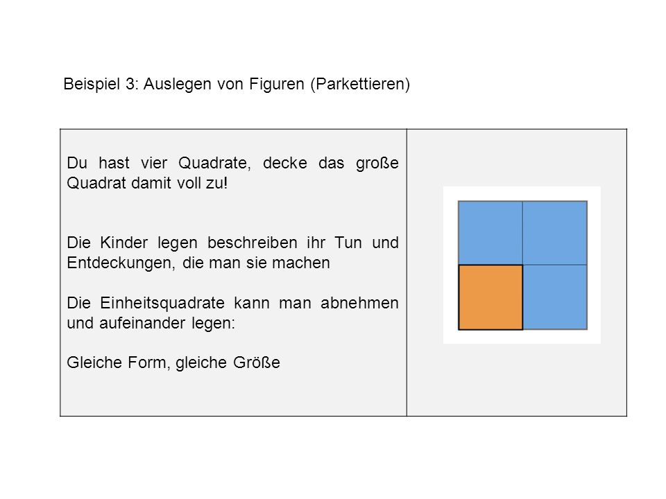 Beispiel 3: Auslegen von Figuren (Parkettieren) Du hast vier Quadrate, decke das große Quadrat damit voll zu! Die Kinder legen beschreiben ihr Tun und