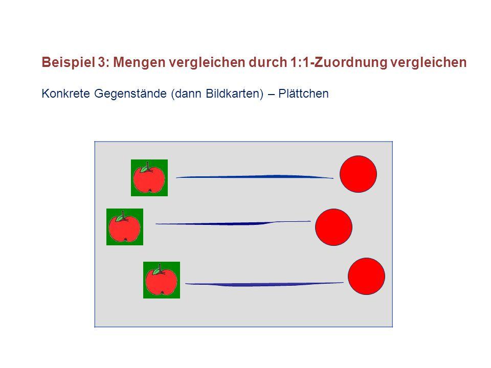Beispiel 3: Mengen vergleichen durch 1:1-Zuordnung vergleichen Konkrete Gegenstände (dann Bildkarten) – Plättchen