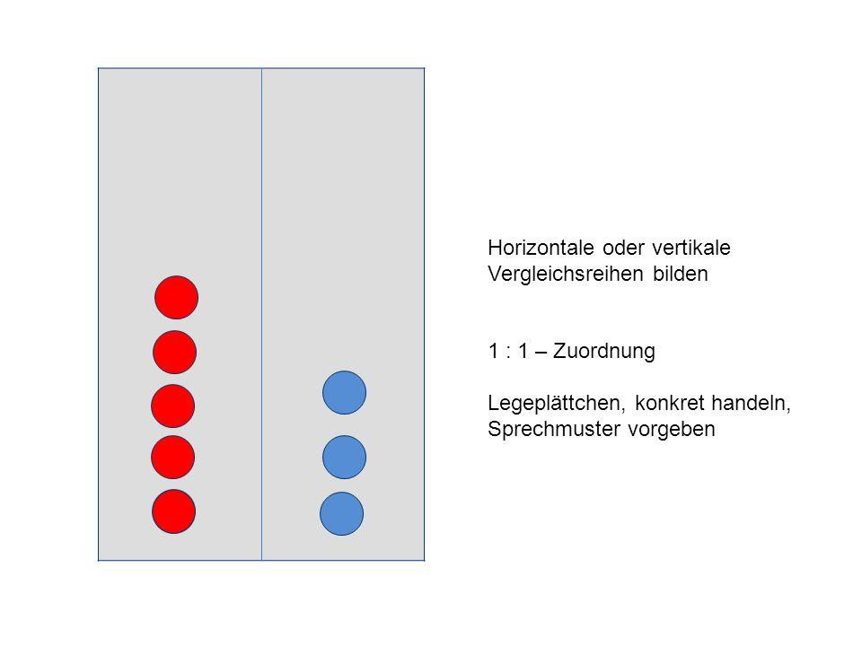 Horizontale oder vertikale Vergleichsreihen bilden 1 : 1 – Zuordnung Legeplättchen, konkret handeln, Sprechmuster vorgeben