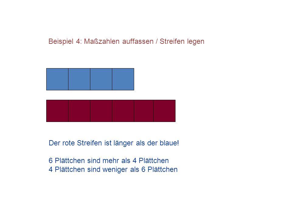 Beispiel 4: Maßzahlen auffassen / Streifen legen Der rote Streifen ist länger als der blaue! 6 Plättchen sind mehr als 4 Plättchen 4 Plättchen sind we