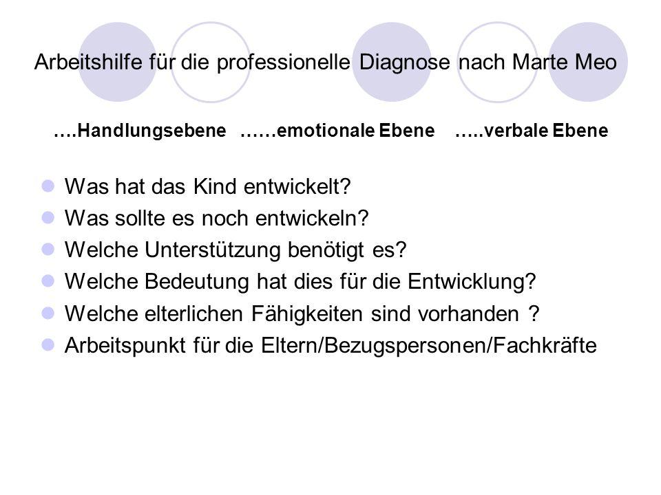 Arbeitshilfe für die professionelle Diagnose nach Marte Meo ….Handlungsebene ……emotionale Ebene …..verbale Ebene Was hat das Kind entwickelt? Was soll