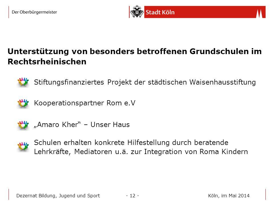 Unterstützung von besonders betroffenen Grundschulen im Rechtsrheinischen Stiftungsfinanziertes Projekt der städtischen Waisenhausstiftung Kooperation