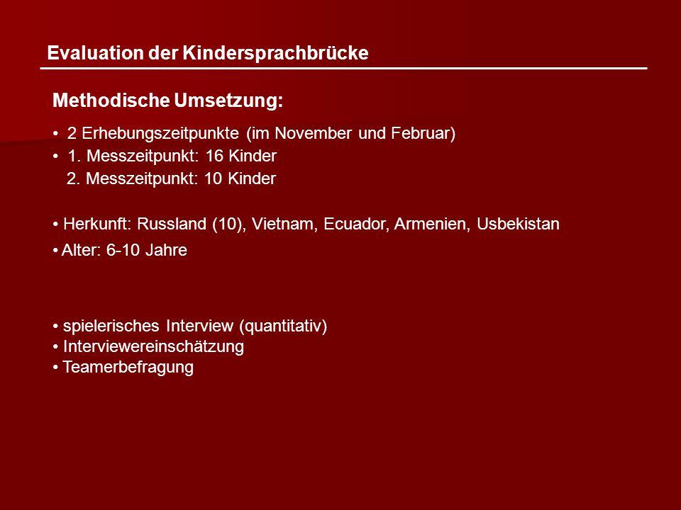 Evaluation der Kindersprachbrücke 2 Erhebungszeitpunkte (im November und Februar) 1. Messzeitpunkt: 16 Kinder 2. Messzeitpunkt: 10 Kinder Methodische
