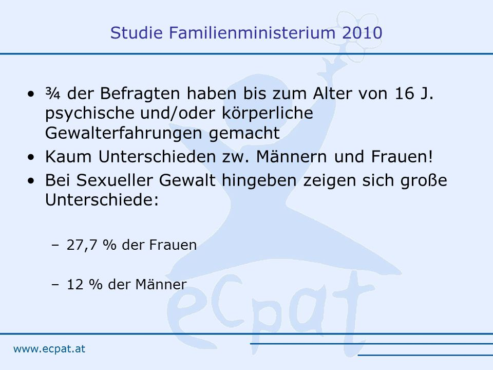 Studie Familienministerium 2010 ¾ der Befragten haben bis zum Alter von 16 J.