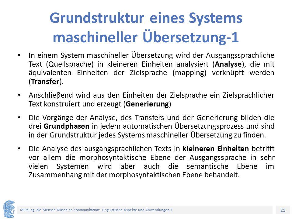 21 Multilinguale Mensch-Maschine Kommunikation: Linguistische Aspekte und Anwendungen-1 Grundstruktur eines Systems maschineller Übersetzung-1 In eine