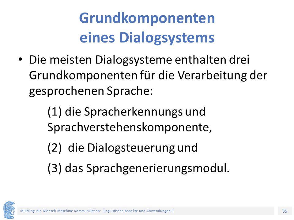 35 Multilinguale Mensch-Maschine Kommunikation: Linguistische Aspekte und Anwendungen-1 Grundkomponenten eines Dialogsystems Die meisten Dialogsysteme enthalten drei Grundkomponenten für die Verarbeitung der gesprochenen Sprache: (1) die Spracherkennungs und Sprachverstehenskomponente, (2) die Dialogsteuerung und (3) das Sprachgenerierungsmodul.