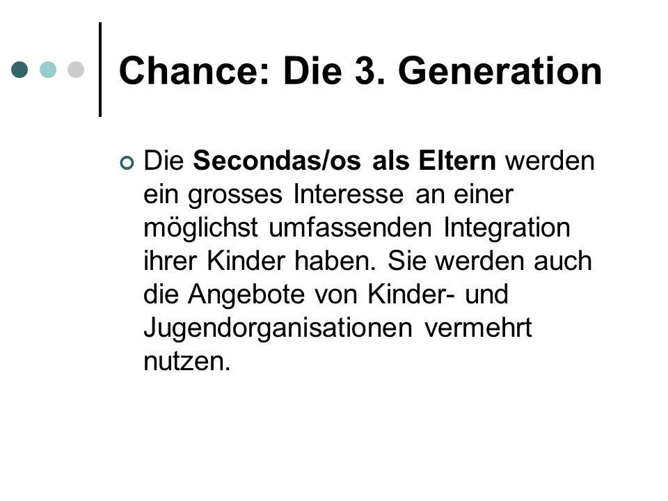 Chance: Die 3.