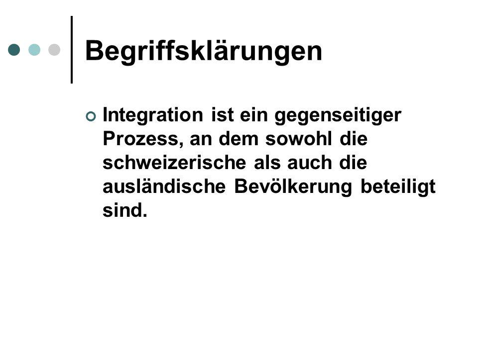 Begriffsklärungen Integration setzt zunächst Offenheit der Schweizer Bevölkerung und ein Klima der Anerkennung voraus.