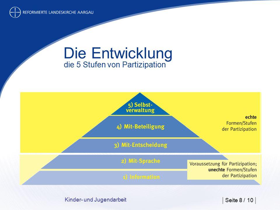 Kinder- und Jugendarbeit | Seite 8 / 10 | Die Entwicklung die 5 Stufen von Partizipation