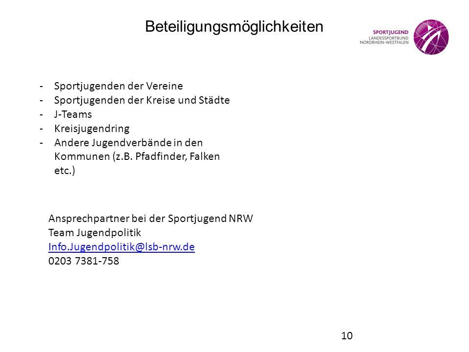 Beteiligungsmöglichkeiten 10 -Sportjugenden der Vereine -Sportjugenden der Kreise und Städte -J-Teams -Kreisjugendring -Andere Jugendverbände in den K