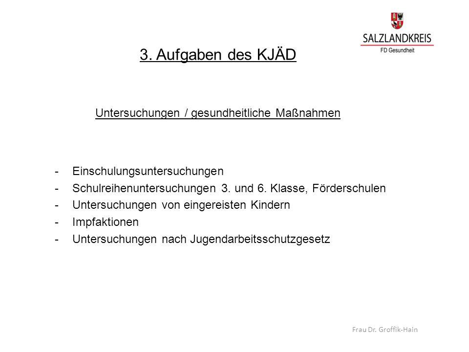 3. Aufgaben des KJÄD Untersuchungen / gesundheitliche Maßnahmen -Einschulungsuntersuchungen -Schulreihenuntersuchungen 3. und 6. Klasse, Förderschulen