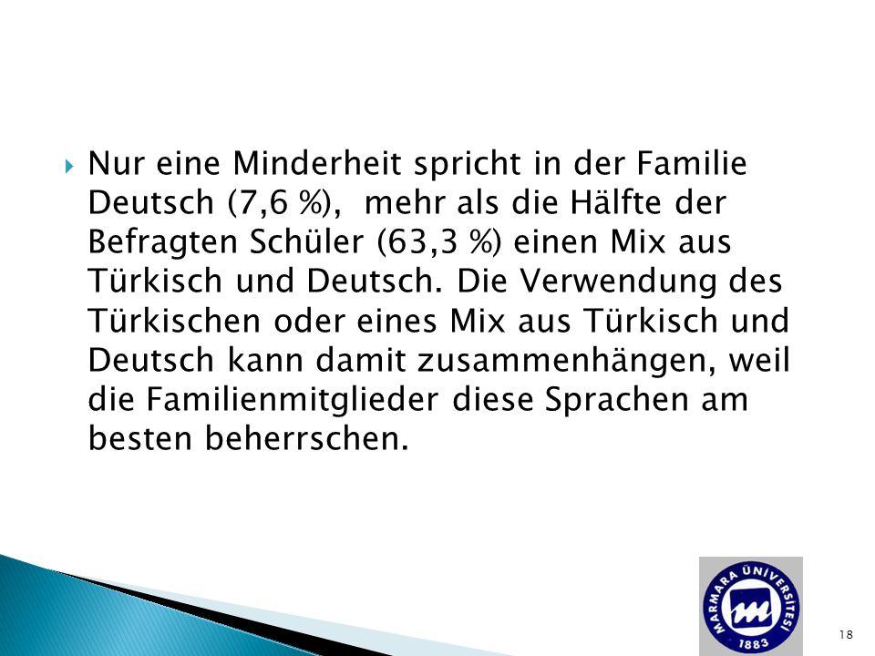  Nur eine Minderheit spricht in der Familie Deutsch (7,6 %), mehr als die Hälfte der Befragten Schüler (63,3 %) einen Mix aus Türkisch und Deutsch. D
