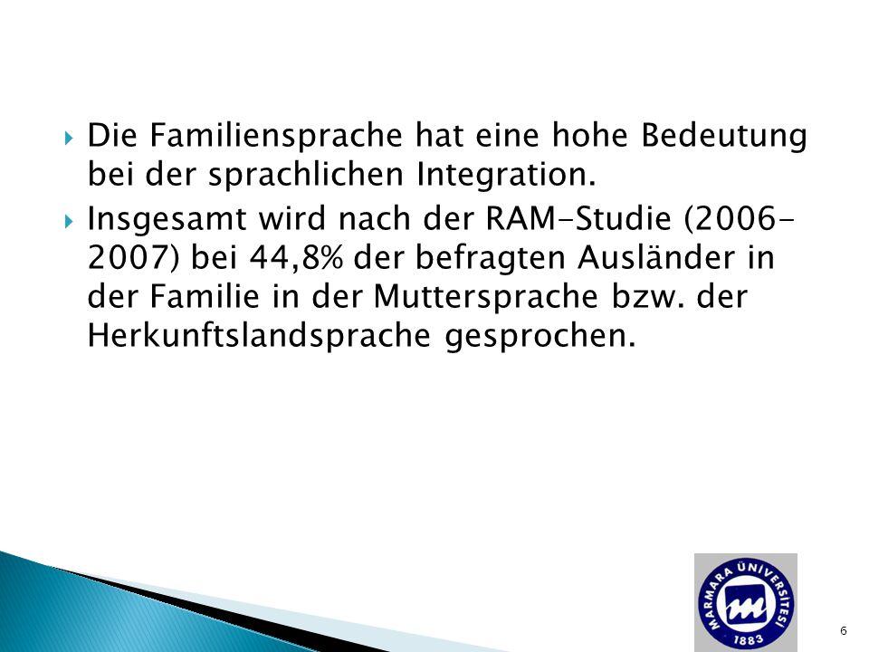  Die Familiensprache hat eine hohe Bedeutung bei der sprachlichen Integration.  Insgesamt wird nach der RAM-Studie (2006- 2007) bei 44,8% der befrag