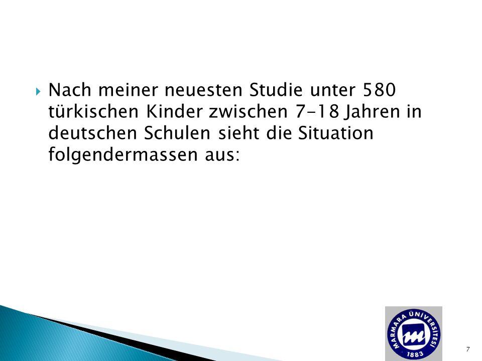  Nach meiner neuesten Studie unter 580 türkischen Kinder zwischen 7-18 Jahren in deutschen Schulen sieht die Situation folgendermassen aus: 7