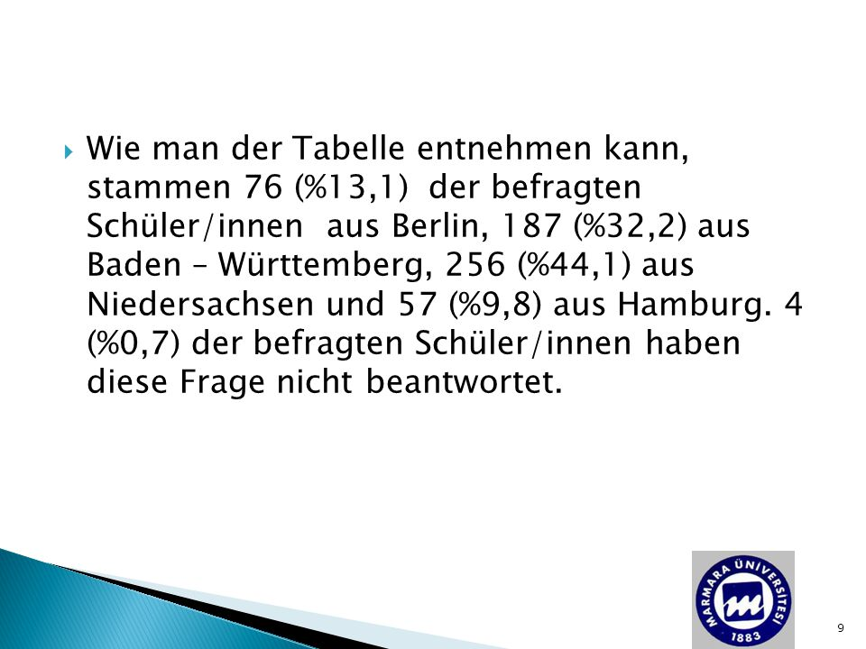  Wie man der Tabelle entnehmen kann, stammen 76 (%13,1) der befragten Schüler/innen aus Berlin, 187 (%32,2) aus Baden – Württemberg, 256 (%44,1) aus
