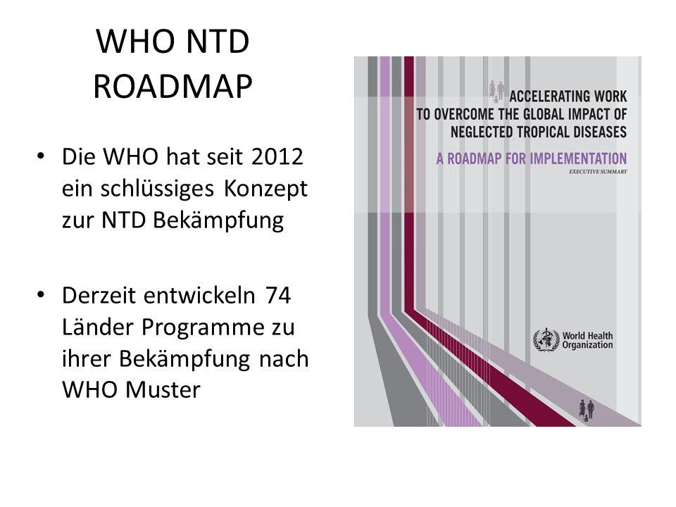 WHO NTD ROADMAP Die WHO hat seit 2012 ein schlüssiges Konzept zur NTD Bekämpfung Derzeit entwickeln 74 Länder Programme zu ihrer Bekämpfung nach WHO M