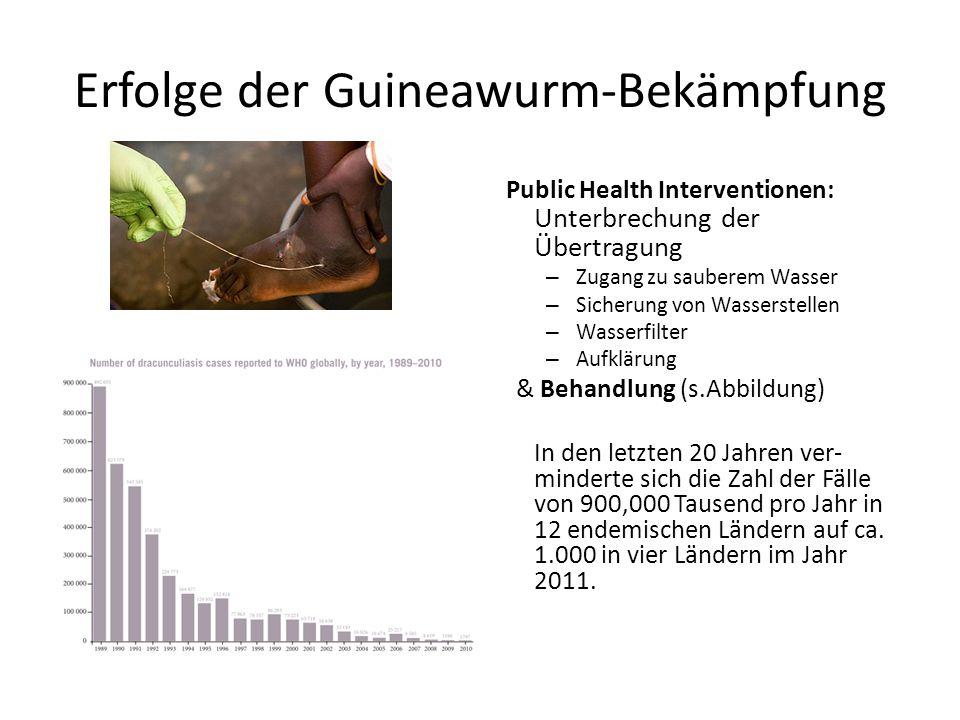 Erfolge der Guineawurm-Bekämpfung Public Health Interventionen: Unterbrechung der Übertragung – Zugang zu sauberem Wasser – Sicherung von Wasserstelle
