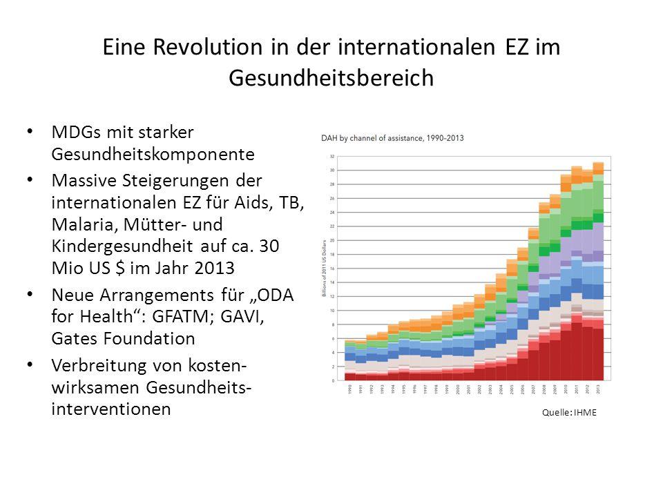 Eine Revolution in der internationalen EZ im Gesundheitsbereich MDGs mit starker Gesundheitskomponente Massive Steigerungen der internationalen EZ für