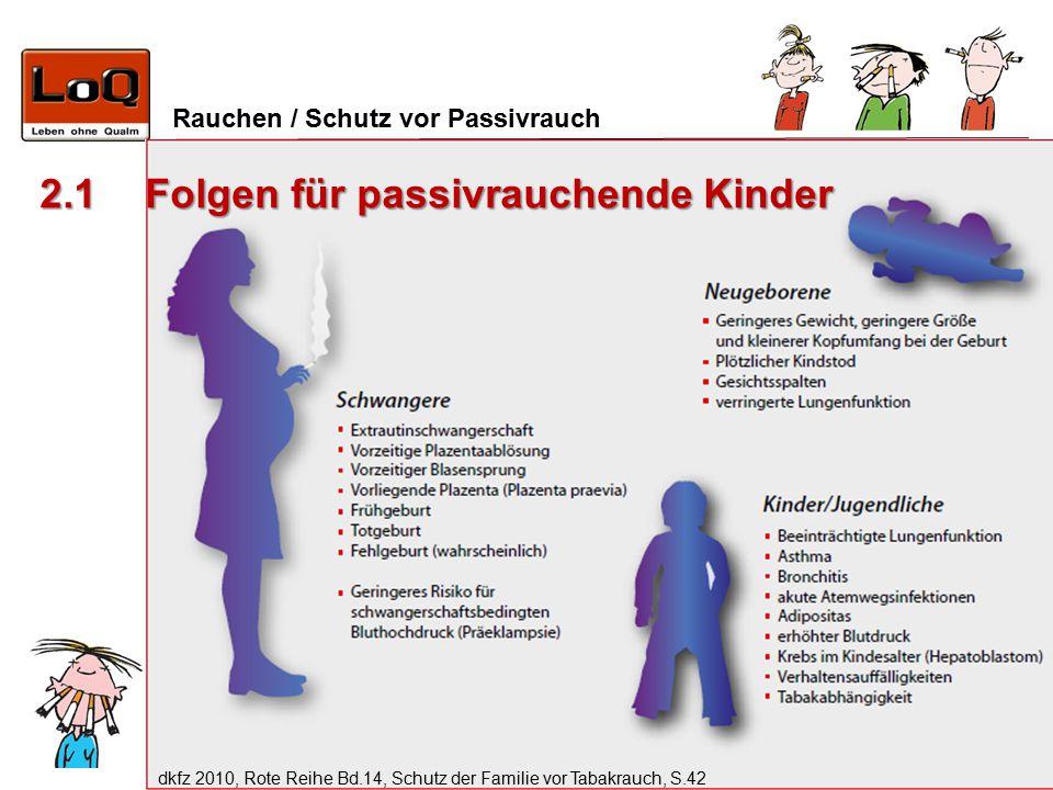 Rauchen / Schutz vor Passivrauch 2.1Folgen für passivrauchende Kinder dkfz 2010, Rote Reihe Bd.14, Schutz der Familie vor Tabakrauch, S.42