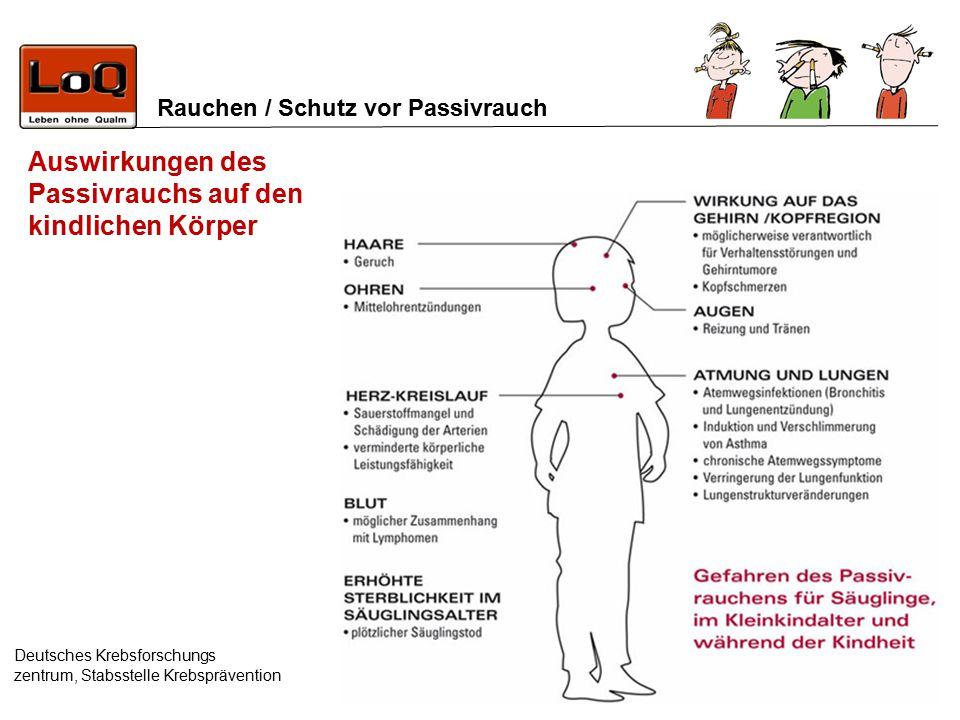 Rauchen / Schutz vor Passivrauch Auswirkungen des Passivrauchs auf den kindlichen Körper Deutsches Krebsforschungs zentrum, Stabsstelle Krebspräventio