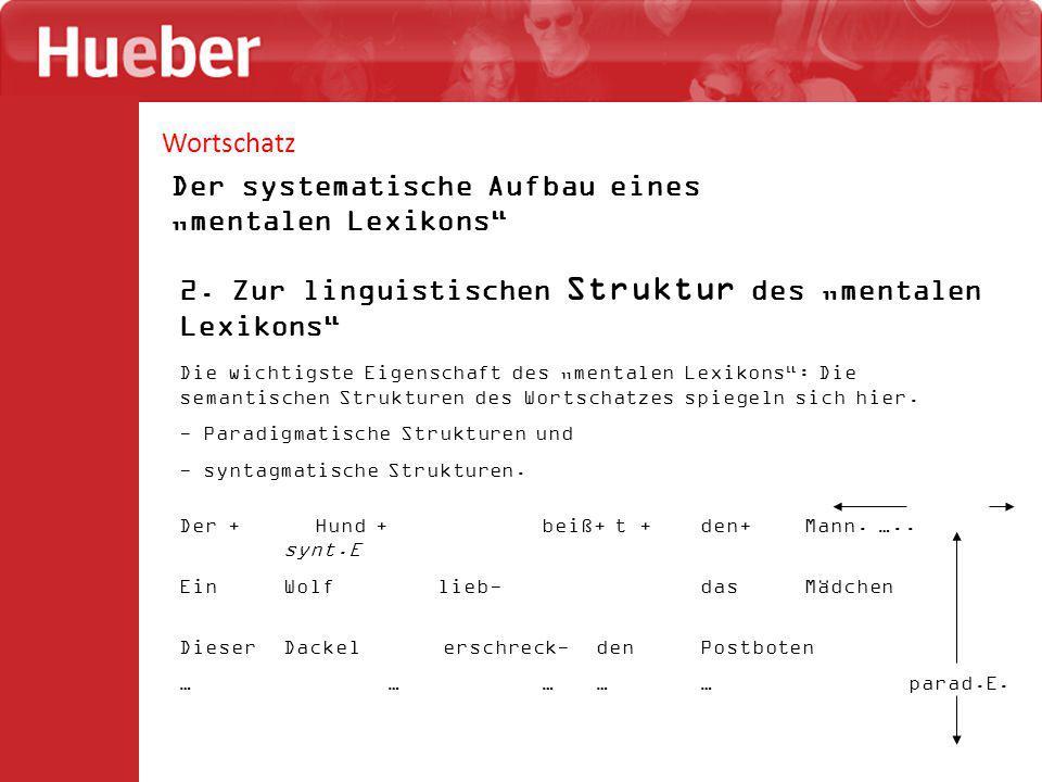 """Wortschatz Der systematische Aufbau eines """"mentalen Lexikons 2.1."""