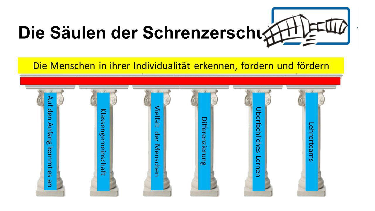 Fragen.Schulinformation und Schulrundgang Wann. Freitag, 13.02.2015 um 15.00 Uhr Wo.