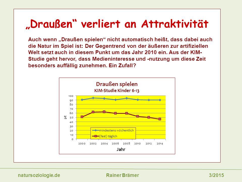 natursoziologie.de Rainer Brämer 3/2015 Jungen kommen mit weniger Natur aus Das Verhältnis zur Natur war und ist abhängig vom Geschlecht.