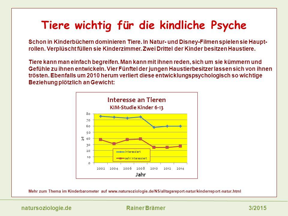 natursoziologie.de Rainer Brämer 3/2015 Tiere wichtig für die kindliche Psyche Schon in Kinderbüchern dominieren Tiere.