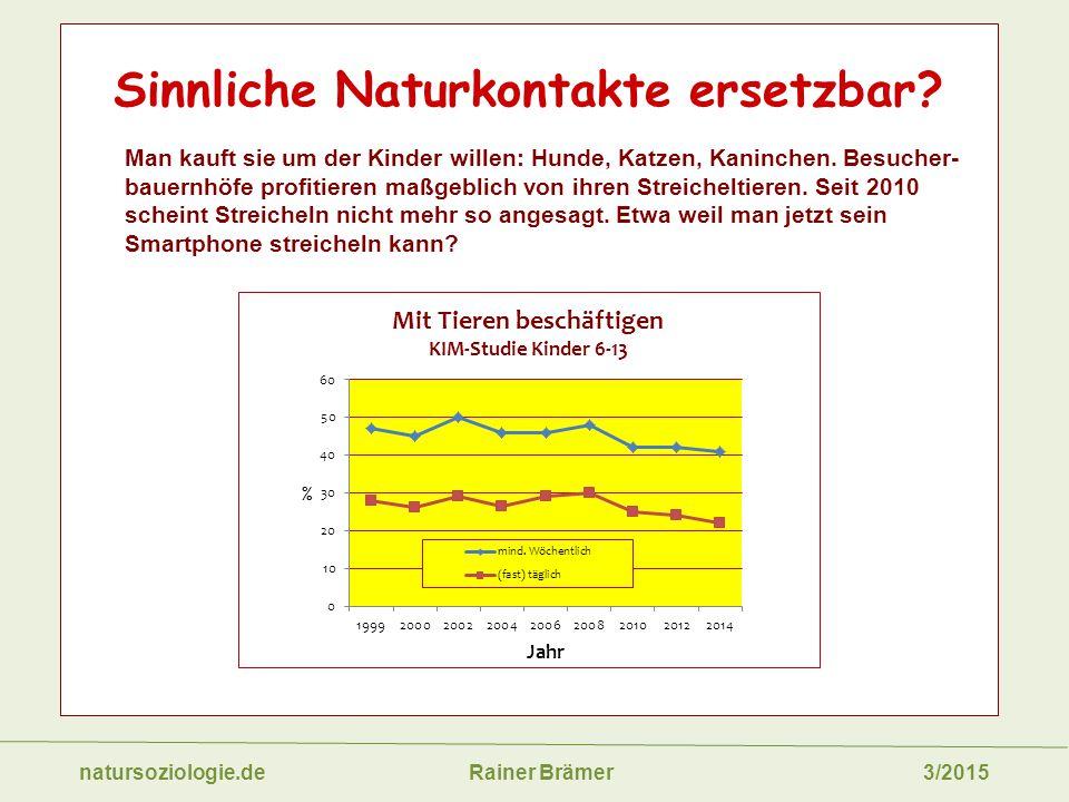 natursoziologie.de Rainer Brämer 3/2015 Sinnliche Naturkontakte ersetzbar.