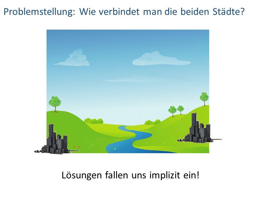 Sprite step() … onTopCollision onBottomCollision onLeftCollision onRightCollision ….