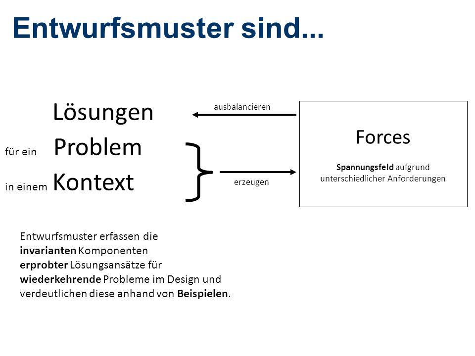 Entwurfsmuster sind... Lösungen für ein Problem in einem Kontext Forces Spannungsfeld aufgrund unterschiedlicher Anforderungen erzeugen ausbalancieren