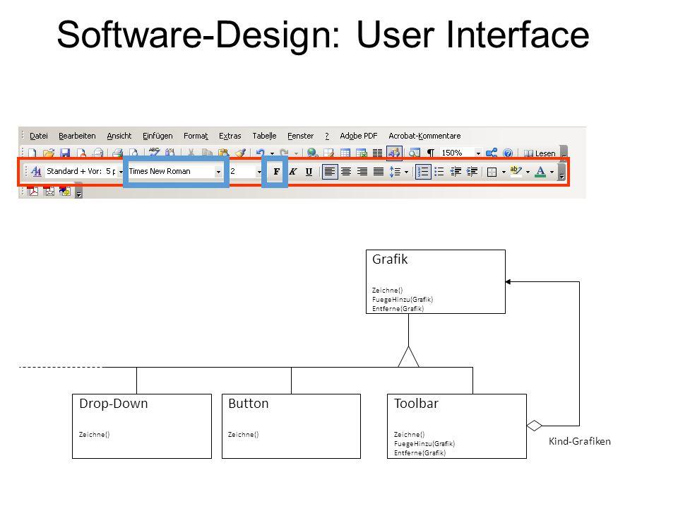 Software-Design: User Interface Grafik Zeichne() FuegeHinzu(Grafik) Entferne(Grafik) Drop-Down Zeichne() Button Zeichne() Toolbar Zeichne() FuegeHinzu