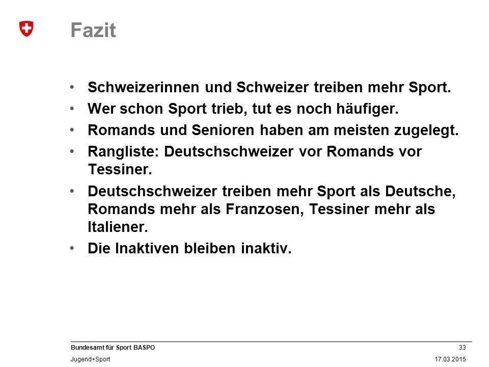 33 17.03.2015 Bundesamt für Sport BASPO Jugend+Sport Fazit Schweizerinnen und Schweizer treiben mehr Sport. Wer schon Sport trieb, tut es noch häufige
