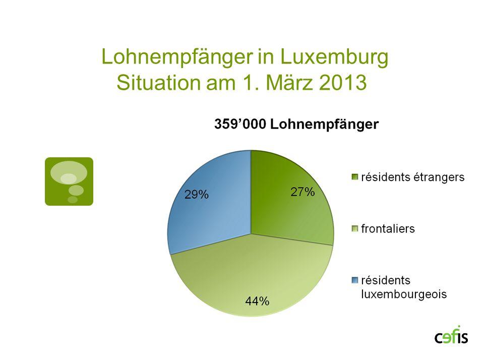 Lohnempfänger in Luxemburg Situation am 1. März 2013