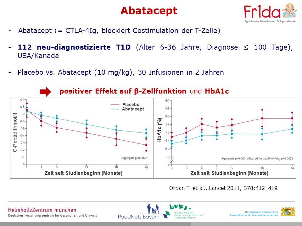 Abatacept - Abatacept (= CTLA-4Ig, blockiert Costimulation der T-Zelle) -112 neu-diagnostizierte T1D (Alter 6-36 Jahre, Diagnose ≤ 100 Tage), USA/Kanada -Placebo vs.