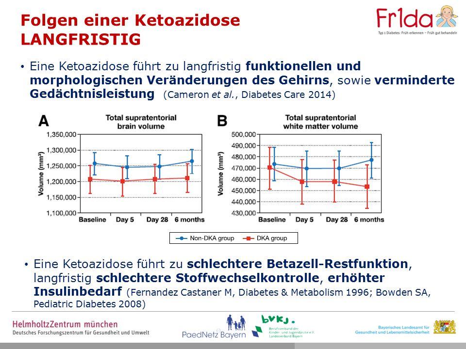 Eine Ketoazidose führt zu langfristig funktionellen und morphologischen Veränderungen des Gehirns, sowie verminderte Gedächtnisleistung (Cameron et al., Diabetes Care 2014) Folgen einer Ketoazidose Eine Ketoazidose führt zu schlechtere Betazell-Restfunktion, langfristig schlechtere Stoffwechselkontrolle, erhöhter Insulinbedarf (Fernandez Castaner M, Diabetes & Metabolism 1996; Bowden SA, Pediatric Diabetes 2008) LANGFRISTIG