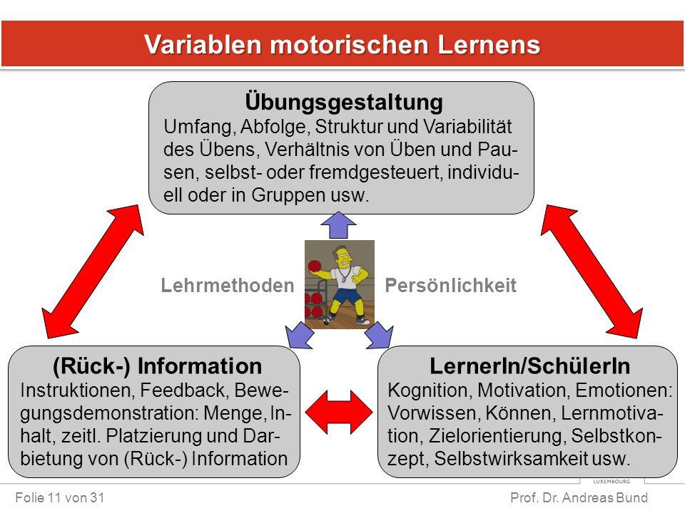 Variablen motorischen Lernens Folie 11 von 31 Prof. Dr. Andreas Bund Übungsgestaltung Umfang, Abfolge, Struktur und Variabilität des Übens, Verhältnis