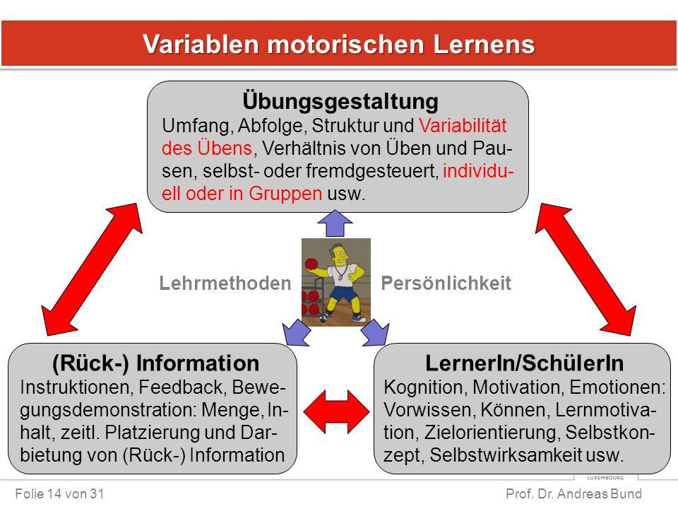 Variablen motorischen Lernens Folie 14 von 31 Prof. Dr. Andreas Bund Übungsgestaltung Umfang, Abfolge, Struktur und Variabilität des Übens, Verhältnis