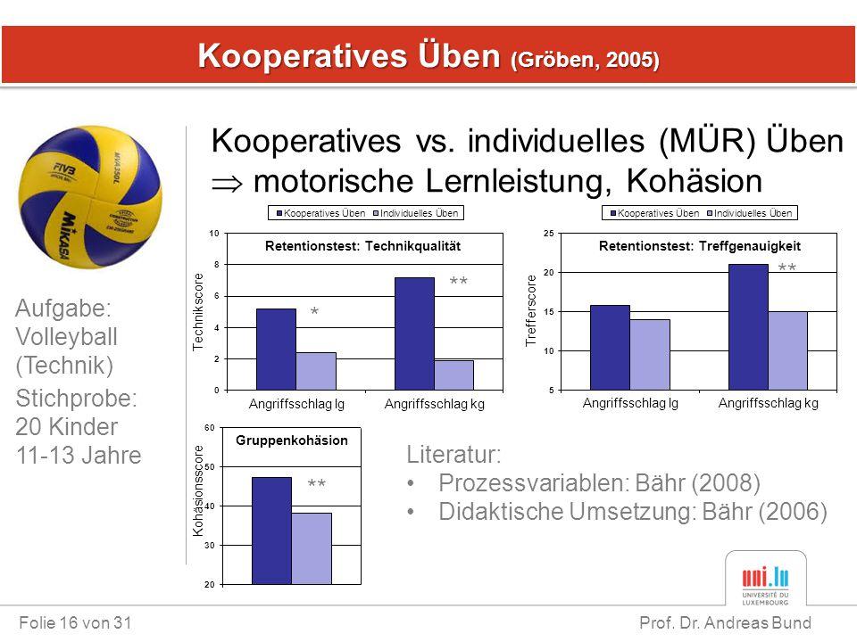 Kooperatives Üben (Gröben, 2005) Folie 16 von 31 Prof. Dr. Andreas Bund Kooperatives vs. individuelles (MÜR) Üben  motorische Lernleistung, Kohäsion