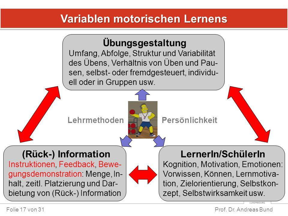 Variablen motorischen Lernens Folie 17 von 31 Prof. Dr. Andreas Bund Übungsgestaltung Umfang, Abfolge, Struktur und Variabilität des Übens, Verhältnis