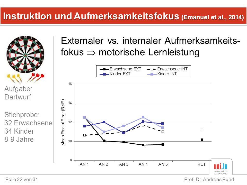 Instruktion und Aufmerksamkeitsfokus (Emanuel et al., 2014) Folie 22 von 31 Prof. Dr. Andreas Bund Externaler vs. internaler Aufmerksamkeits- fokus 
