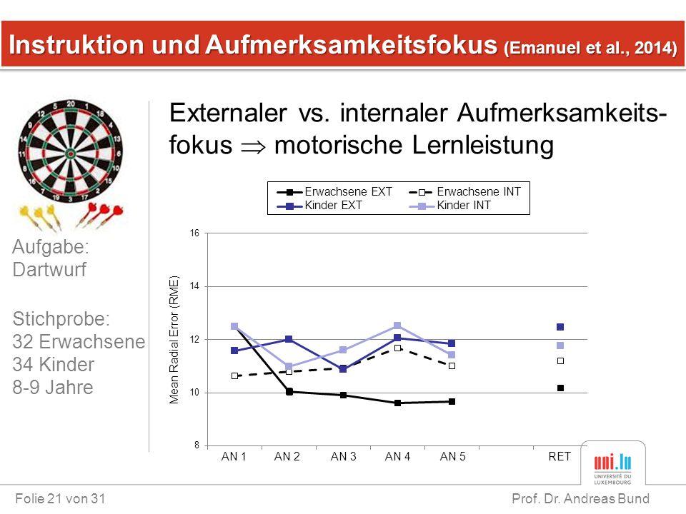 Instruktion und Aufmerksamkeitsfokus (Emanuel et al., 2014) Folie 21 von 31 Prof. Dr. Andreas Bund Externaler vs. internaler Aufmerksamkeits- fokus 
