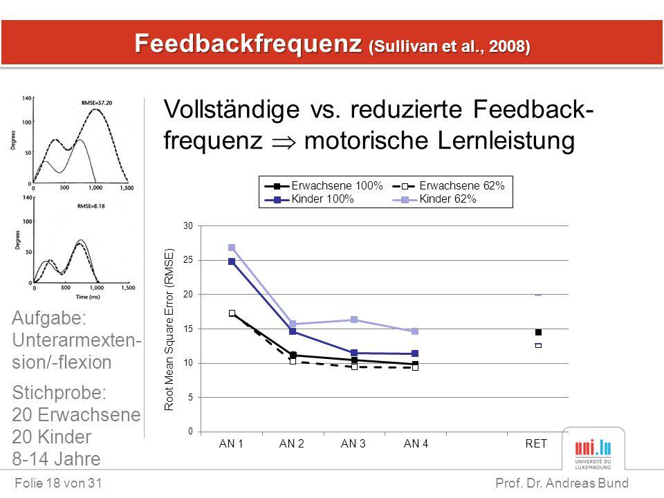 Feedbackfrequenz (Sullivan et al., 2008) Folie 18 von 31 Prof. Dr. Andreas Bund Vollständige vs. reduzierte Feedback- frequenz  motorische Lernleistu