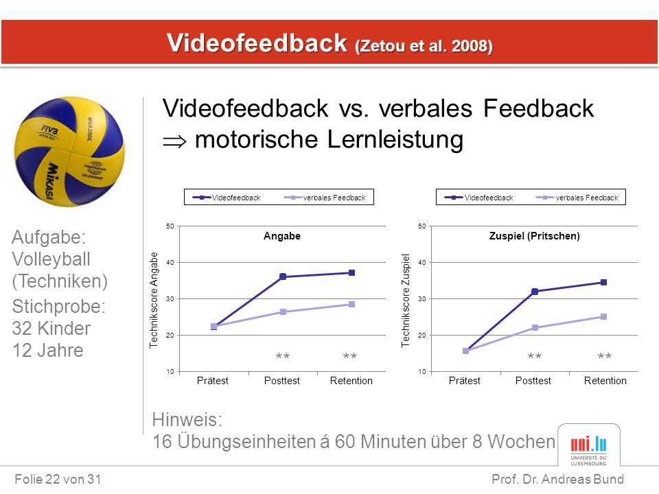 Videofeedback (Zetou et al. 2008) Folie 22 von 31 Prof. Dr. Andreas Bund Videofeedback vs. verbales Feedback  motorische Lernleistung Stichprobe: 32
