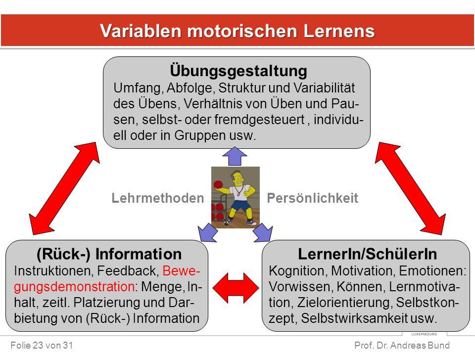 Variablen motorischen Lernens Folie 23 von 31 Prof. Dr. Andreas Bund Übungsgestaltung Umfang, Abfolge, Struktur und Variabilität des Übens, Verhältnis